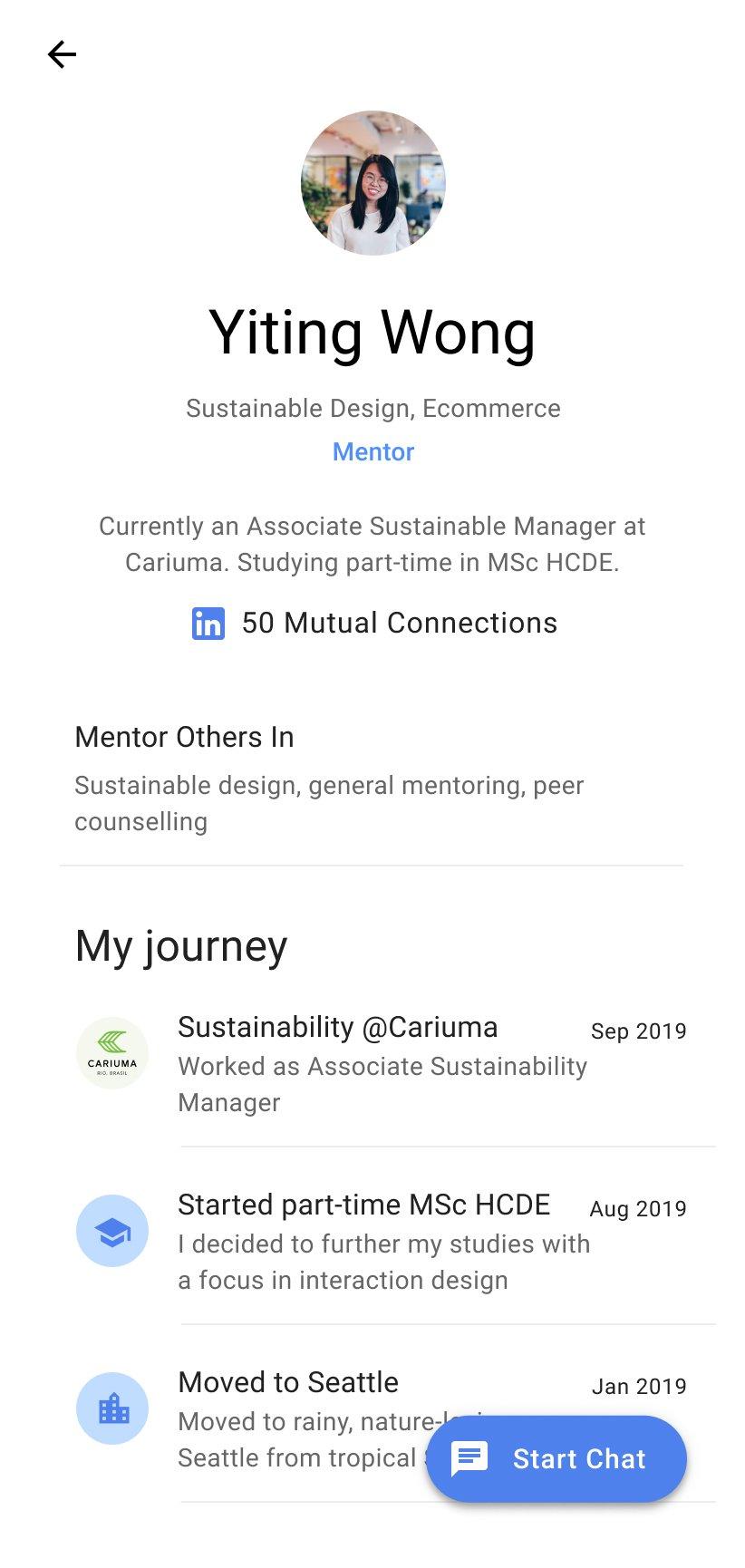5.1 Profile – Mentor